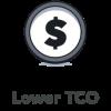 Zimbra Lower TCO