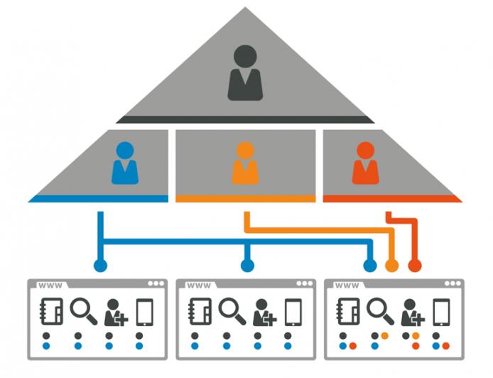Admin blog graphic